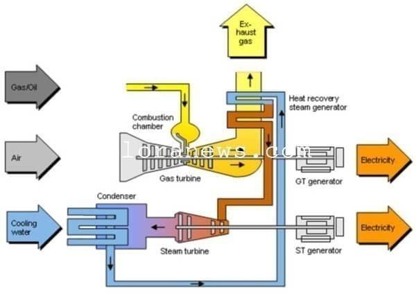 Skema listrik Di Blora