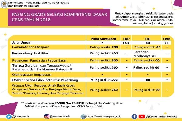 Tampilan laman bkd.blorakab.go.id, Senin (12/11)