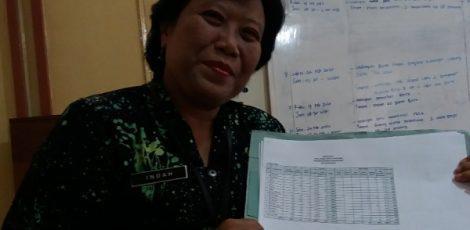 Kepala Dinas Sosial, Pemberdayaan Perempuan dan Perlindungan Anak (Dinsos P3A) Kabupaten Blora, Indah Purwaningsih