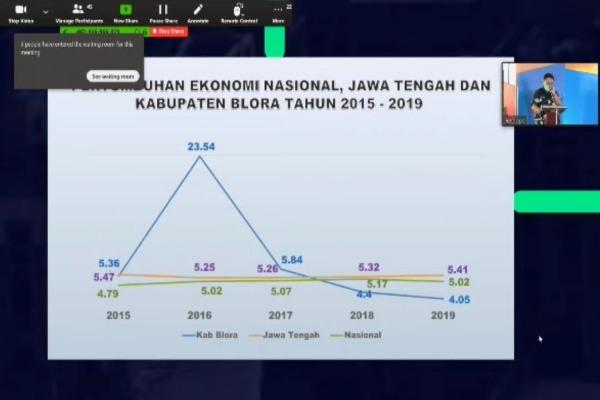 Musyawarah Perencanaan Pembangunan (Musrenbang) Rencana Kerja Pemerintah Daerah (RKPD) tahun 2021